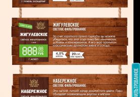 Тюменское, Жигулевское, Набережное