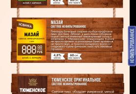 Чешское, Мазай, Тюменское оригинальное