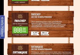 Вайс Гут, Пилснер, Пятницкое